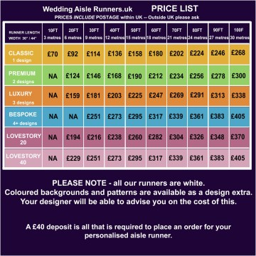 aisle-runner-price-list