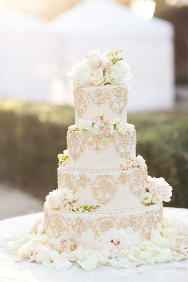 Combinations Most Wedding Color Popular