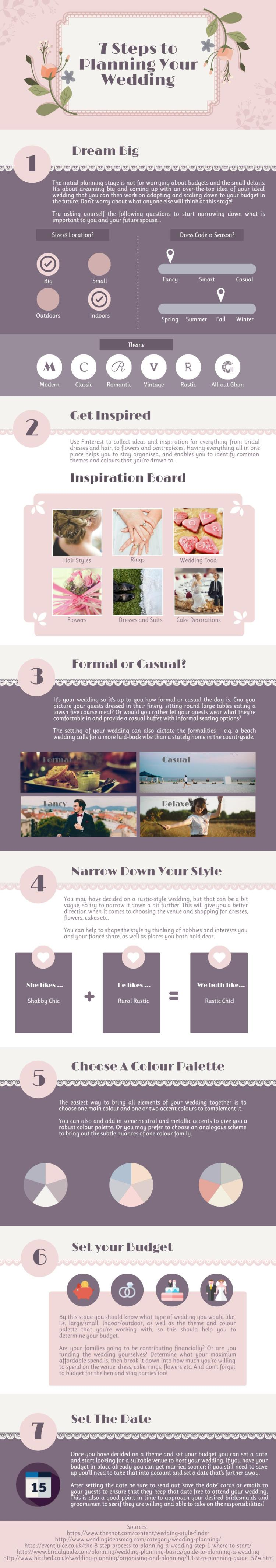 7 Steps to Planning Your Wedding [Infographic] - weddingfor1000.com