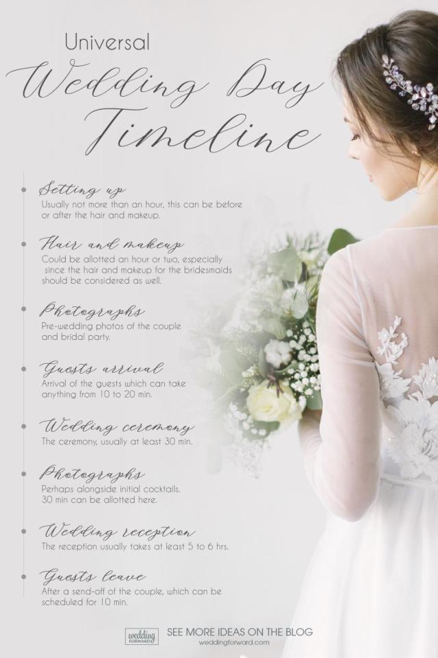 wedding day timeline for great party in 2019 | wedding forward