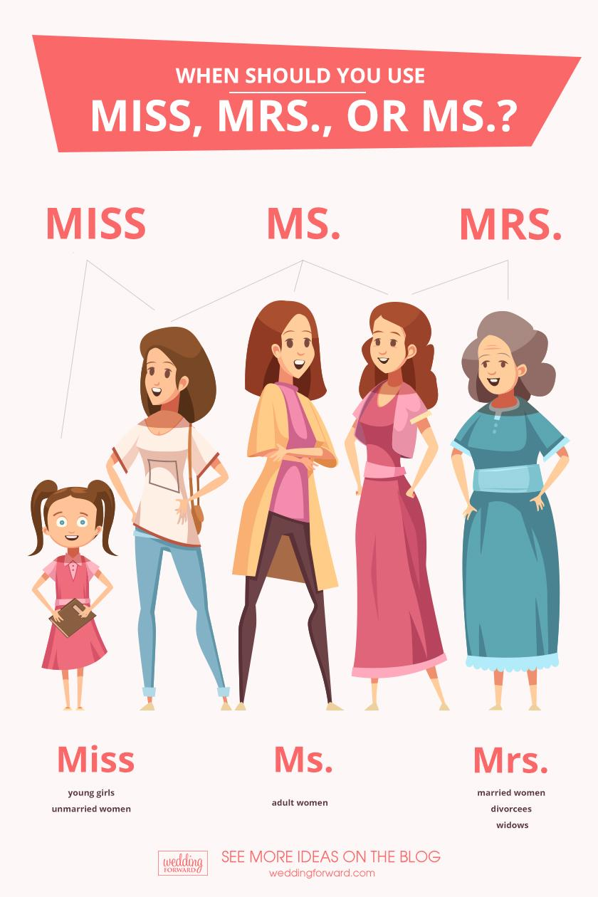 mrs vs ms difference