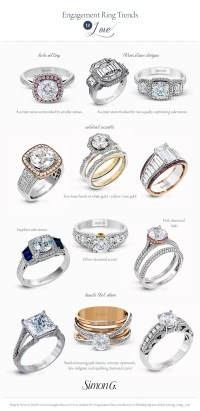 Engagement Ring Styles for Every Bride by Wedding ...