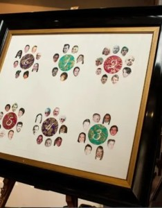 Picture also creative seating charts for weddings rh theeventscompany
