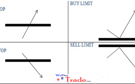 Sell limit meaning forex
