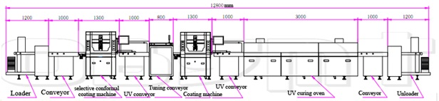 UV COATING PRODUCTION LINE FOR FURNITURE 28