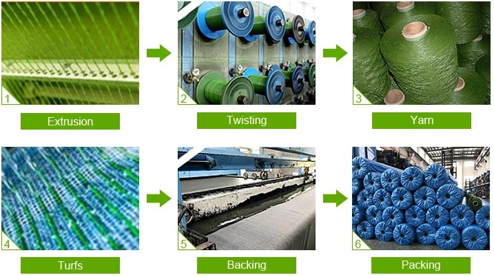 Artificial Grass Mat Production Line 34
