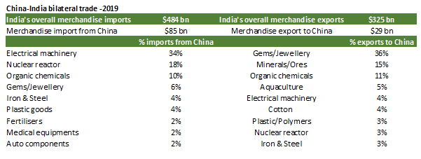 Should Indian's Stop buying Chinese Products? (Ban Chinese Products, Really?) 15