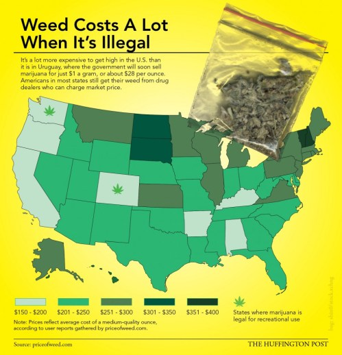 Image result for Legal Weed