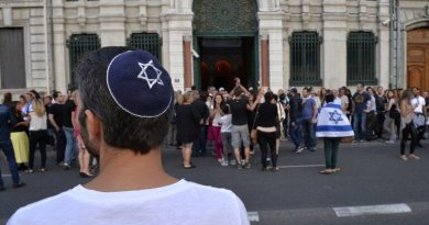 Only 54 percent of the Europeans believe Israel has right to exist