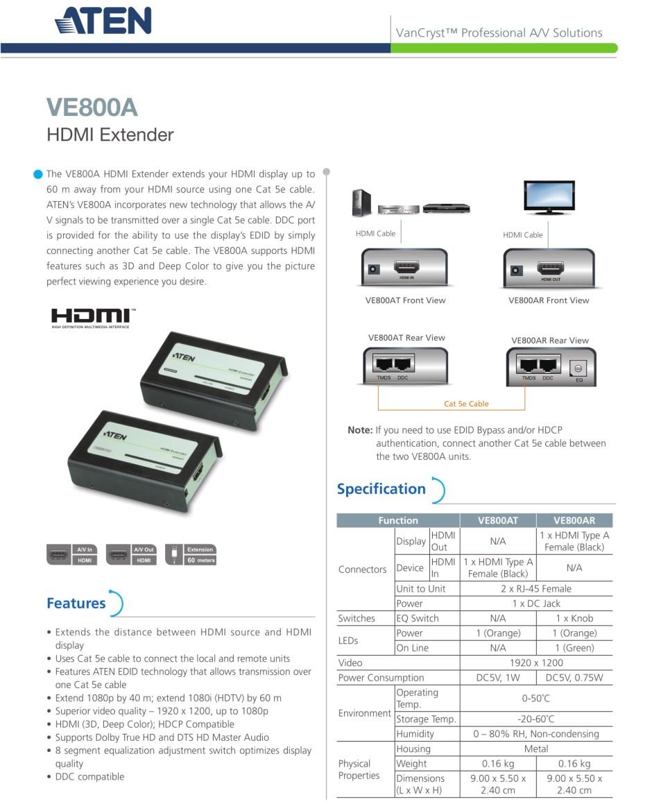 ATEN HDMI Cat 5 Extender VE800A-AT-E