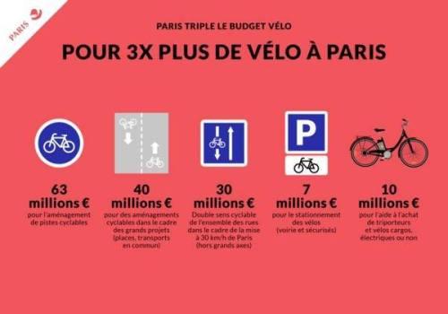 La Grande Boucle Urbaine   Paris (2)