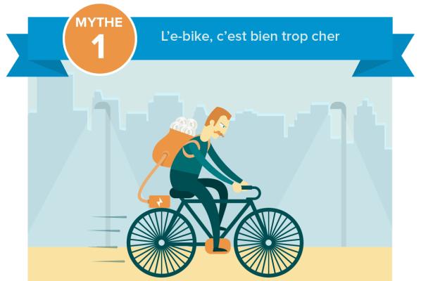5 idées préconçues sur le vélo à assistance électrique