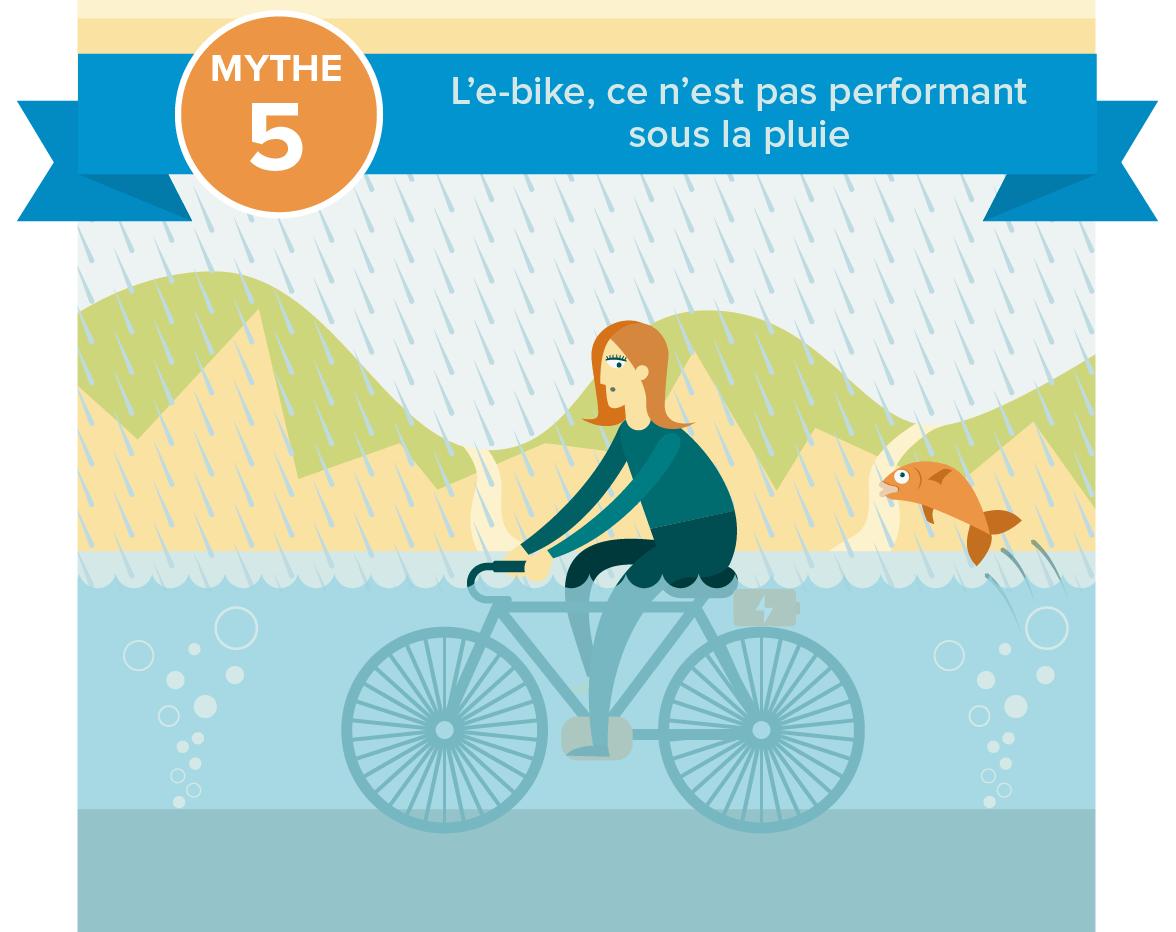 Shimano-Steps-E-bike_Les-5-mythes-5