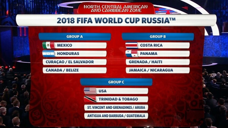 World Cup 2018 Draw - CONCACAF