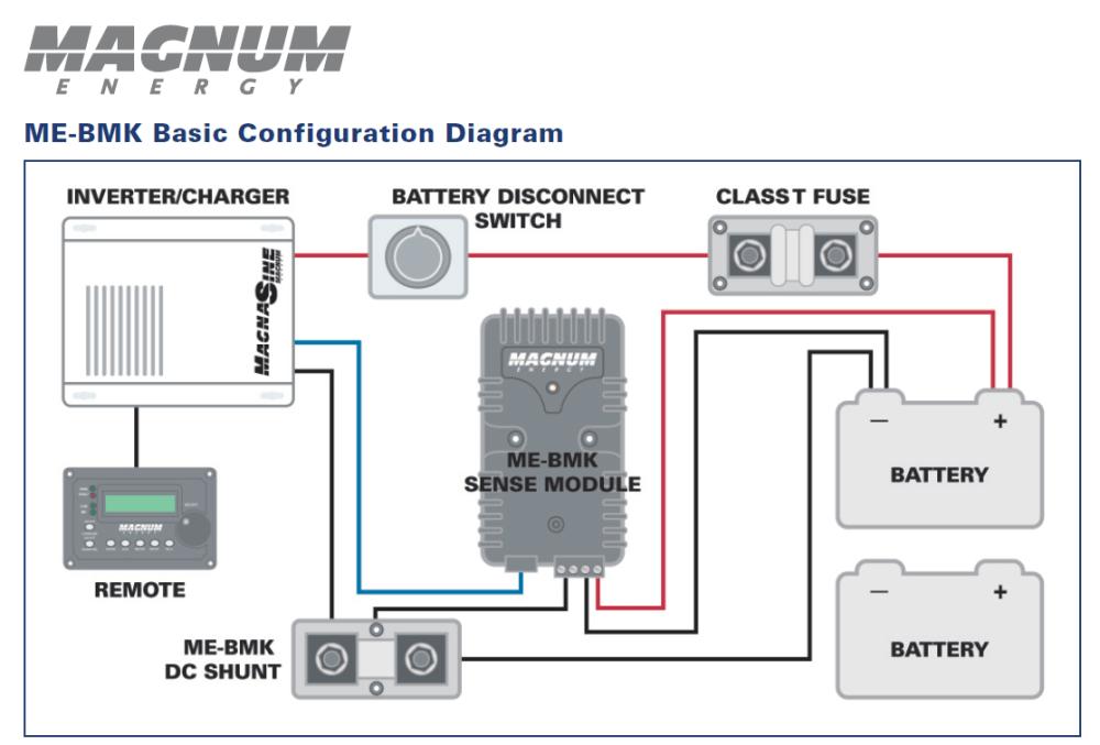 medium resolution of me bmk wiring png