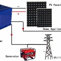 Off Grid Solar Pv Wiring Diagram 9 Wicket Croquet Court Power System Free For You 3kw Weg Rh Wegsolar Com 12 Volt