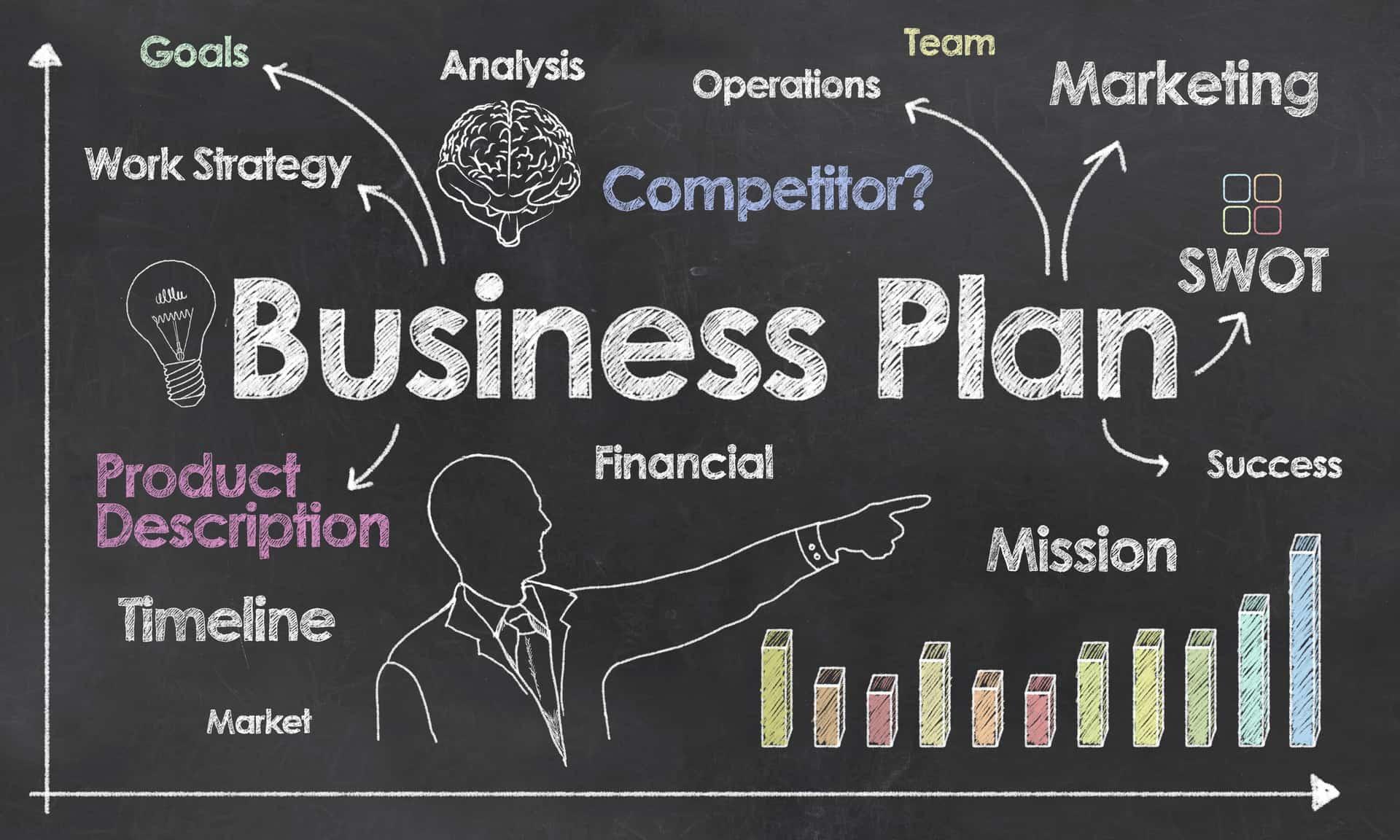 Holiday Business Plan Portalengenharia