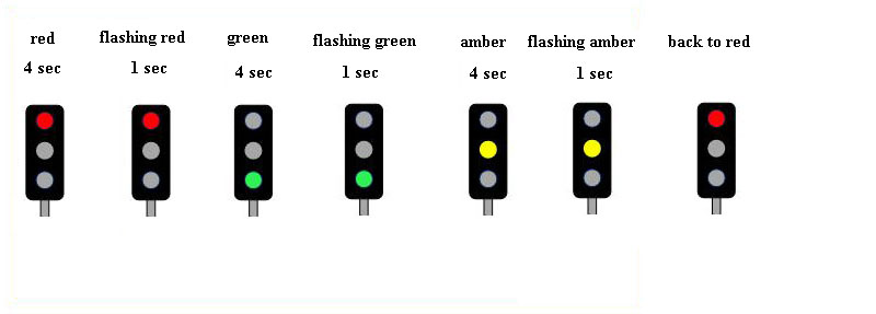 2 x OO gauge Traffic Light Signal + controller Model Train