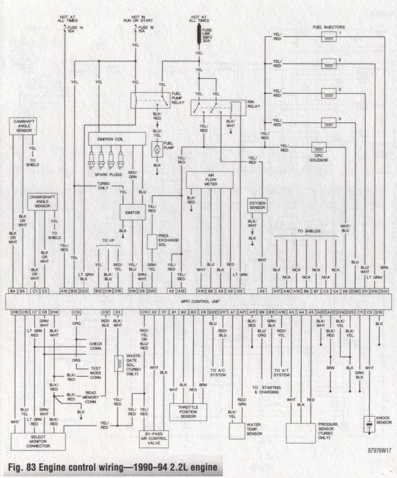 subaru forester wiring harness diagram rotary drum switch 2001 door lock html