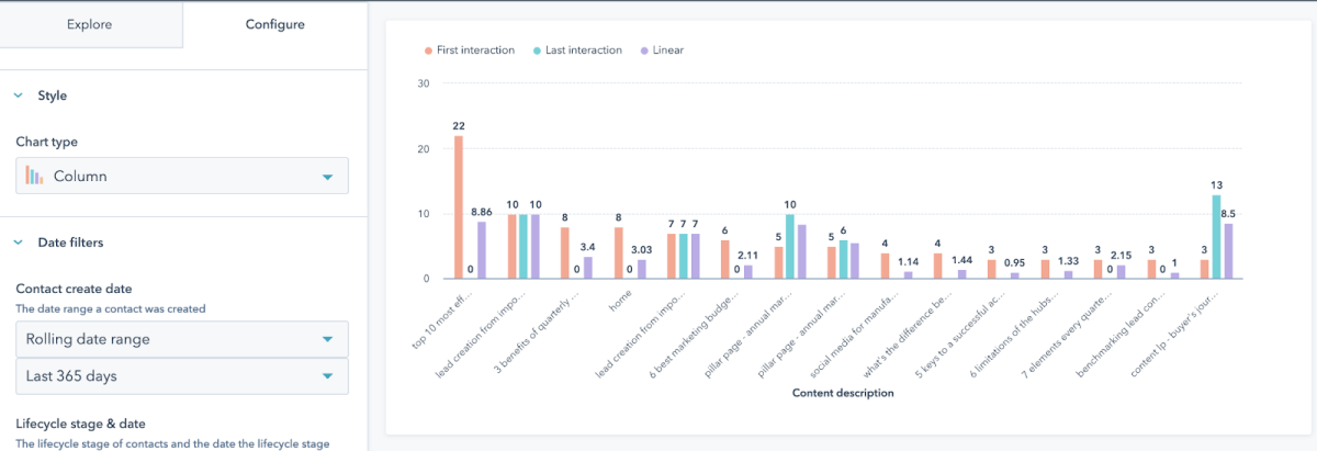 example content attribution report