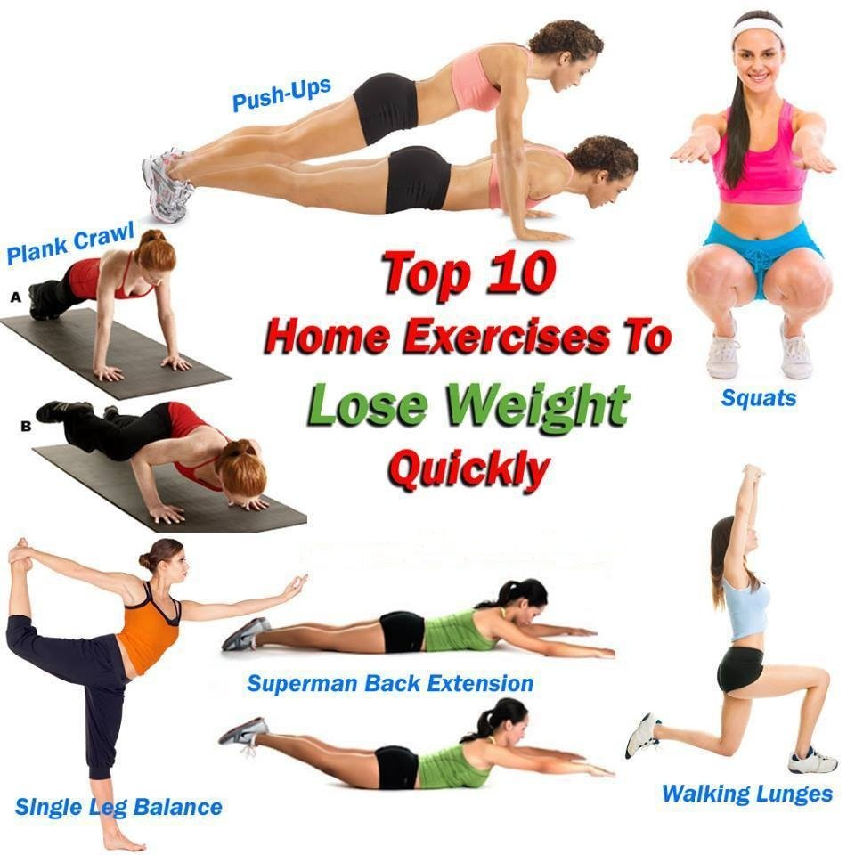 best exercise for weight loss 2017