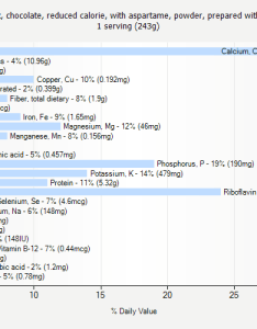 Daily value for dairy drink mix chocolate reduced calorie with aspartame also powder rh weightchart
