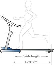 Buying Tips: Treadmills