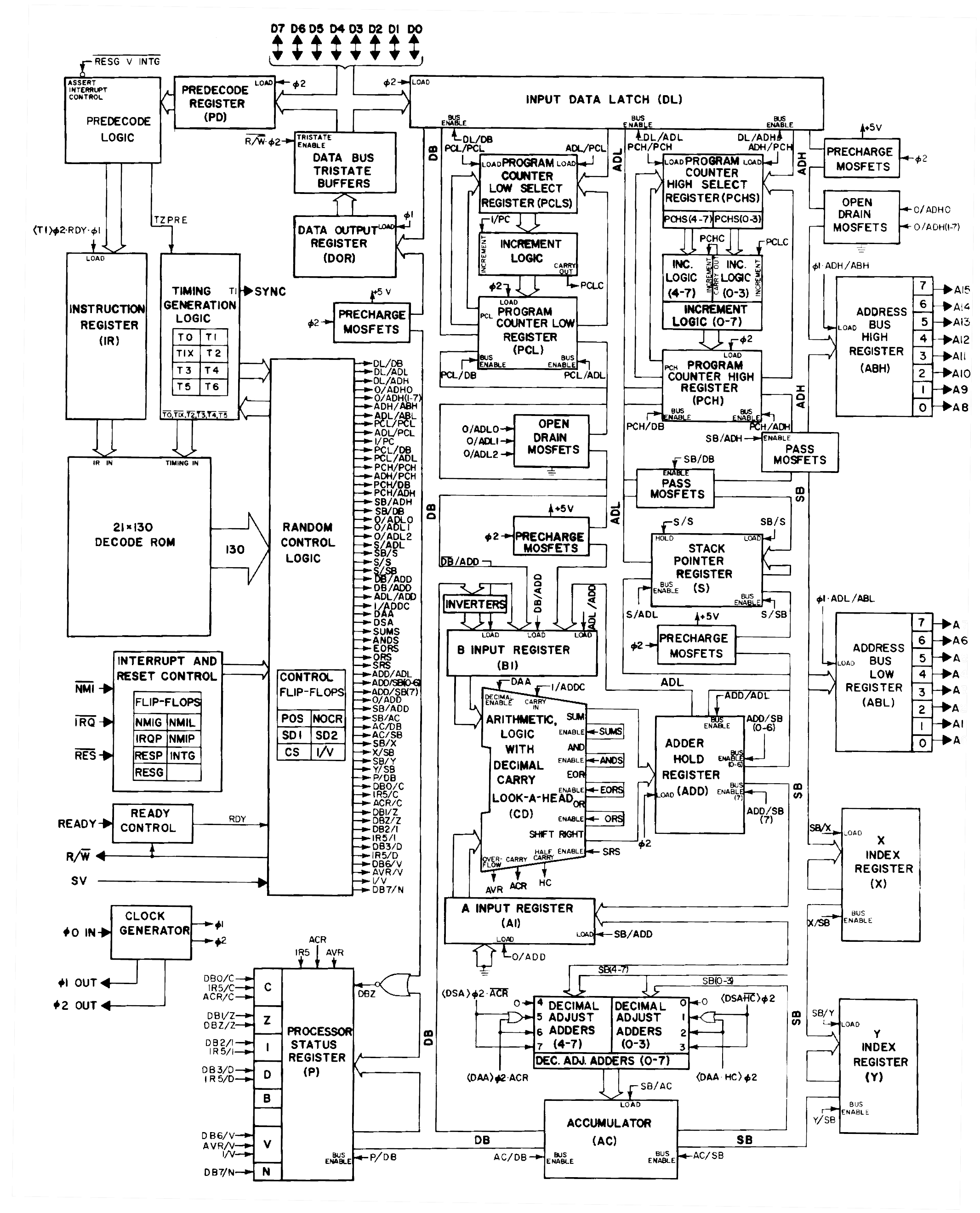The Z 80 S 16 Bit Increment Decrement Circuit Reverse