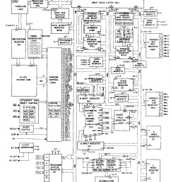 see the 6502 architecture diagram  [ 2132 x 2639 Pixel ]