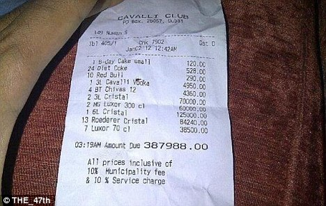 Receipt Big Spenders Drop $108,357.80 in 2 Hours at Dubai Club picture