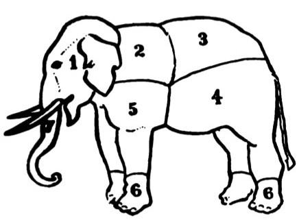 How To Carve An Elephant