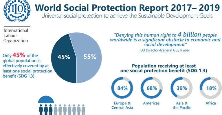 ILO Social Protection