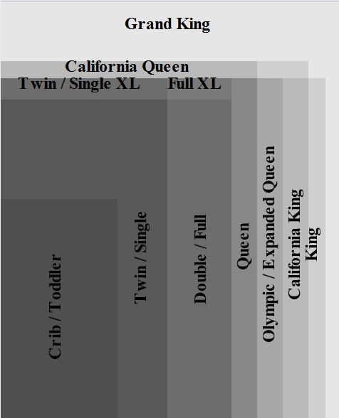 Mattress Size Chart Comparison