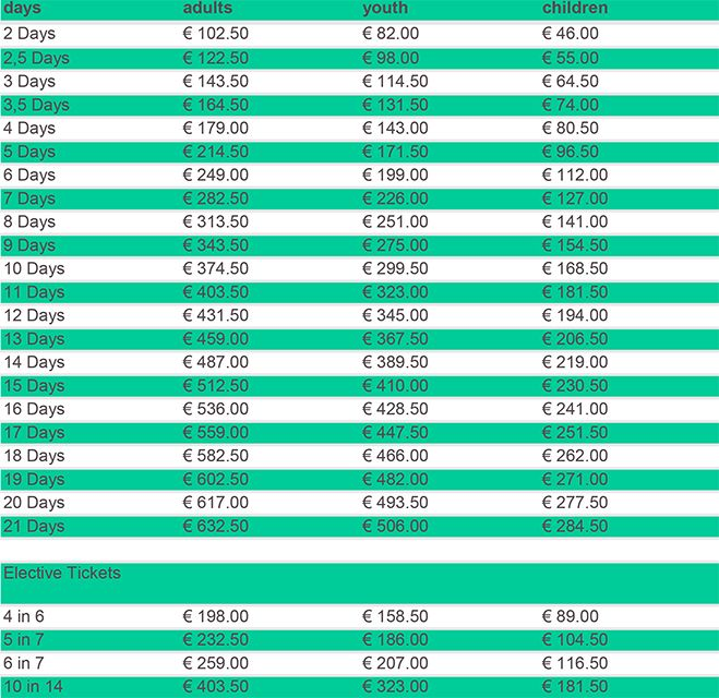 Zillertal Super skipass Price list