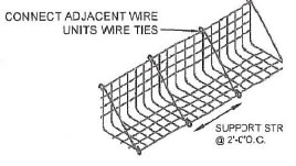 Galvanized Welded Wire Forms Used as Architectural Panels