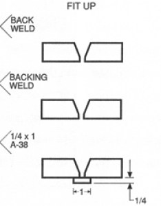 As you can see the only difference between back and backing welds is when they  re performed symbols look same so both must be specified by also welding an introduction to reading drawings rh weldersuniverse