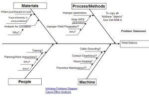 PWL#102  Process Optimization, Squeeze time, Joining SiC