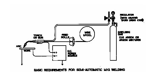 Welder Equipment Diagram, Welder, Free Engine Image For
