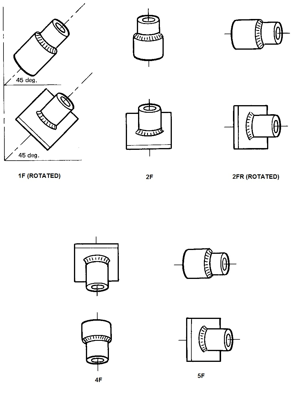 hight resolution of pipe fillet weld position 1f 2f 2fr 4f 5f