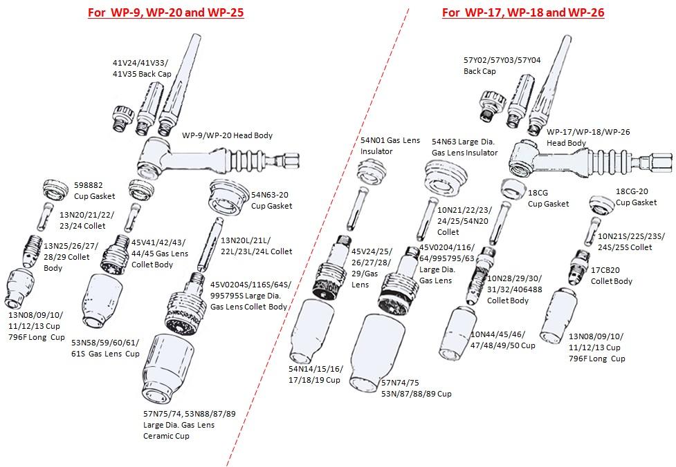 TIG Accessory Kit Torch 17/18/26 Gas Lens Setup 0.040-1/16