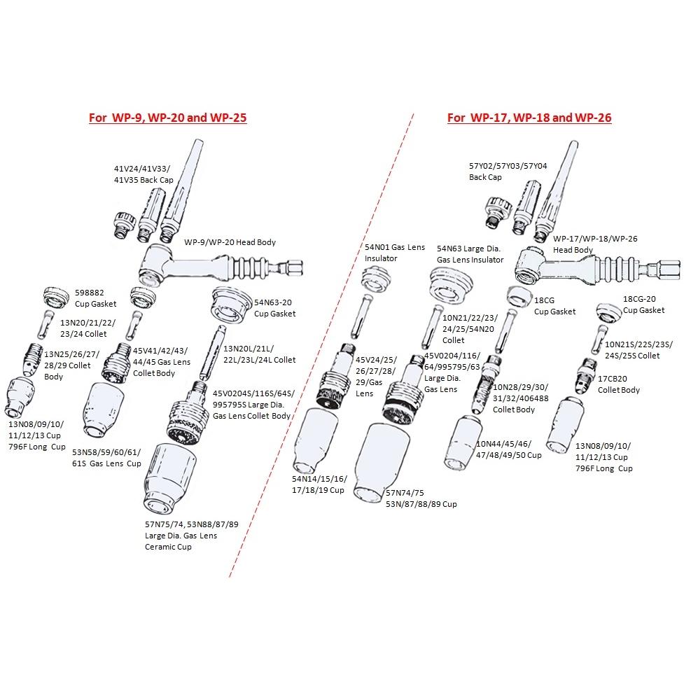 Large Gas Lens Setup Accessory Kit Torch 9/20/25
