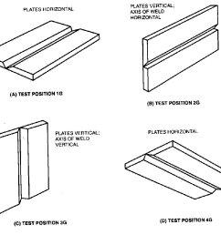 welding position diagram [ 1178 x 941 Pixel ]