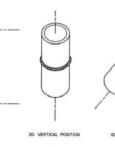 also welding position rh weldingengineer