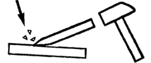 cast iron chisel test illustration