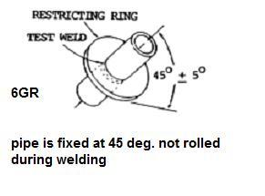 Aluminum Tig Welder Cover Letter - Cover Letter Resume Ideas ...