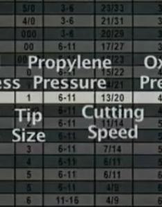 Oxy fuel cutting tip chart for propylene also with rh weldingtipsandtricks