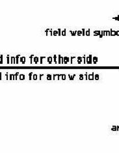 Welding symbol chart simple layout also rh weldingtipsandtricks