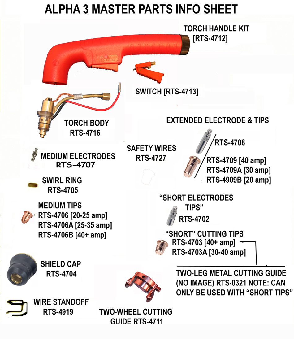 power supply wiring diagram delco alternator speedway® plasma cutter consumable parts