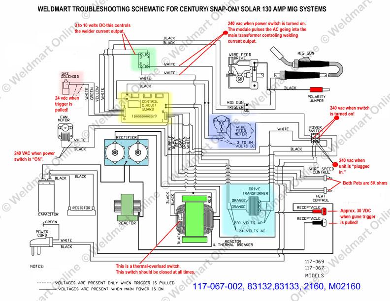 Century MIG Welder Troubleshooting Technical Manuals Weldmart