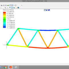 Truss Tension And Compression Diagram 2001 Vw Golf Stereo Wiring Fea Model Comparing Warren Vierendeel Trusses